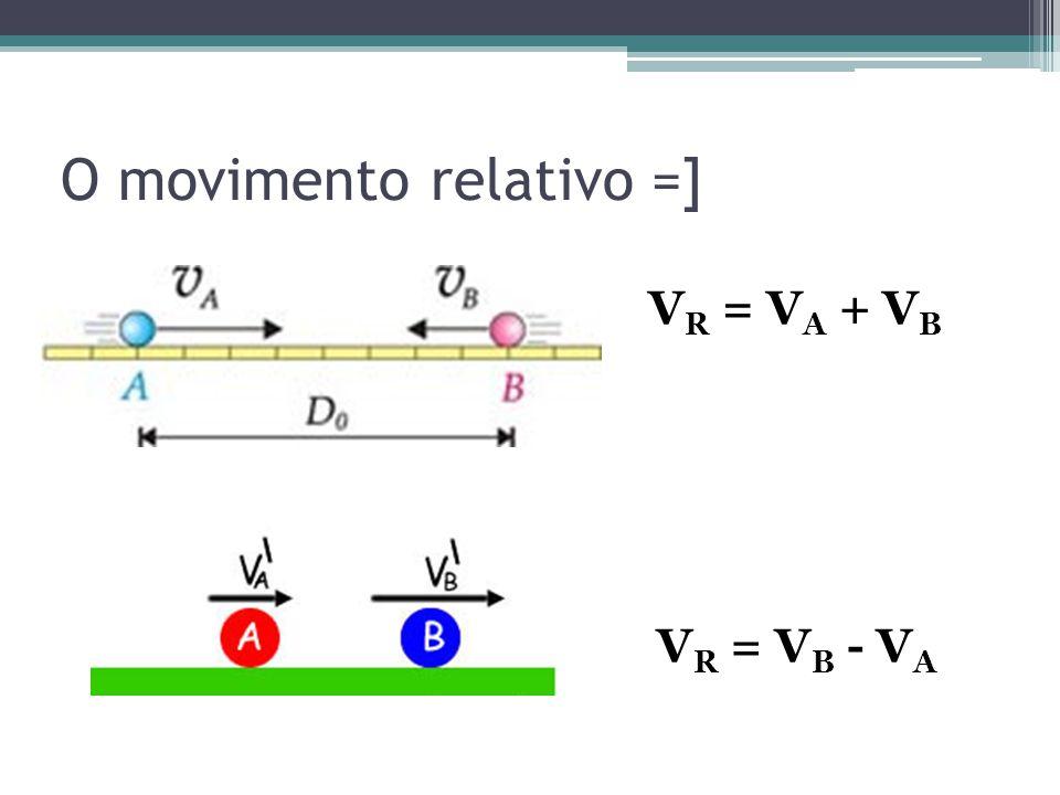 O movimento relativo =]